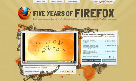 Five Years of Firefox