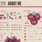 Friday Focus 07/15/11: About Me Infographics