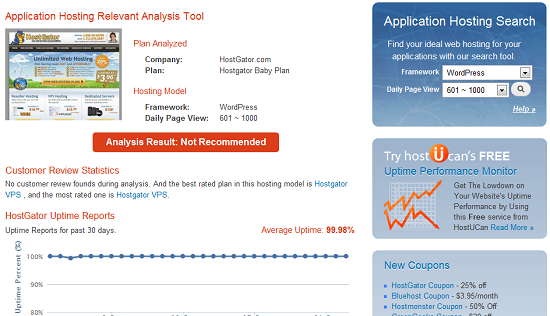 HostGator Review Results 600 to 1000 - HostUCan - Step 6