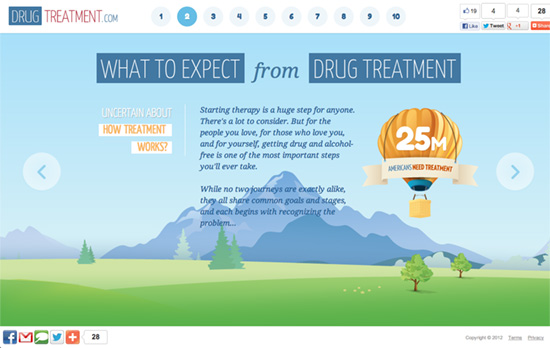 Drug Treatment website
