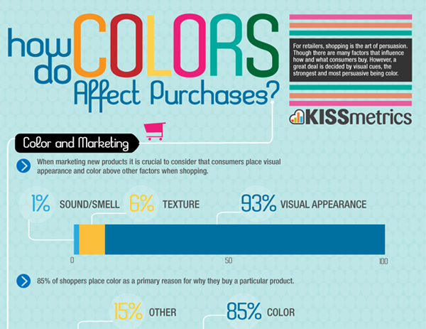 how colors affect ecommerce sales
