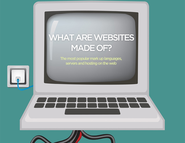 sixrevisions infographic websites made coding languages