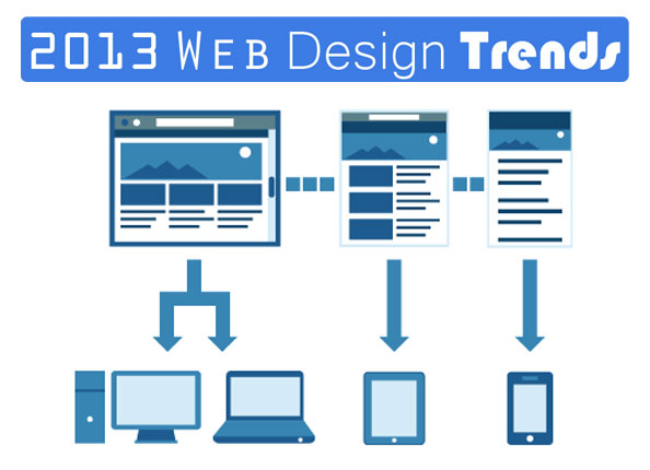 2013-web-design-trends-responsive-design